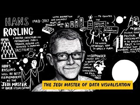 Hans Rosling 1948 - 2017
