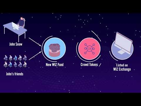 Join the CrowdWiz Token Sale