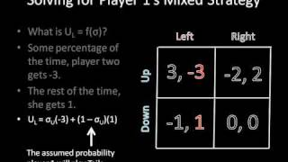 Game Theory 101: The Mixed Strategy Algorithm