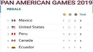 Pan American Games 2019 Lima MEDALS TABLE ; USA ; CANADA ; MEXICO ; PERU medals