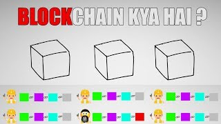 What is Blockchain ? Simple Explanation in Hindi/Urdu