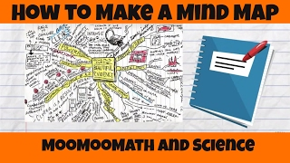 How to make a mind map  Study Tip # 6