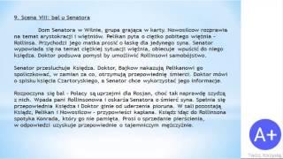 Lektury: Dziady cz.  III