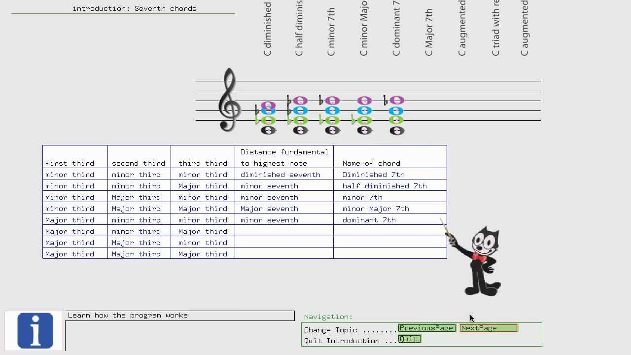 Music theory explained 5 seventh chords youtube music theory explained 5 seventh chords hexwebz Image collections
