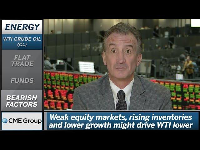 October 22 Energy Commentary: Larry Shover