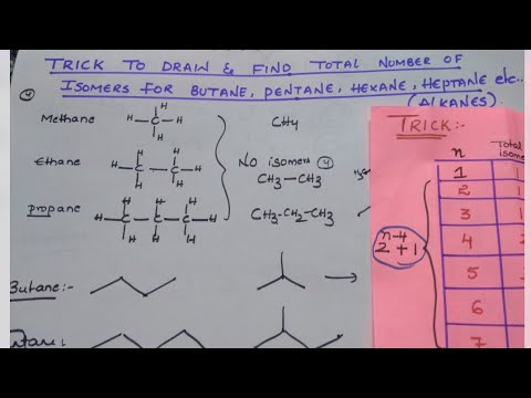 Trick to Draw & Find Total possible number of isomers for Alkanes