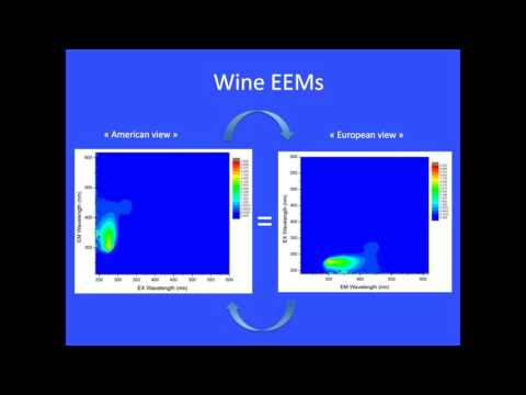 Use of 3D Fluorescence for Quality Control of White Wine