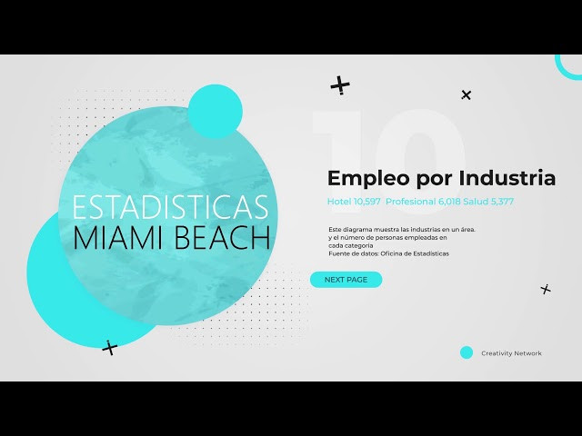 Estadisticas Miami Beach|Florida|Analisis del area|Informacion|305.747.5580