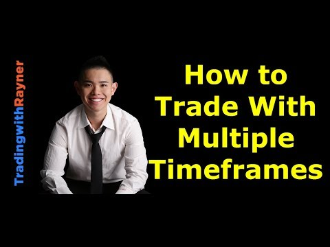 How to use multiple timeframes to improve your trading entries