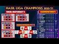 Hasil Dan Klasemen Liga Champion Tadi Malam: MAN UNITED VS PSG | Lengkap Matchday 5 Terbaru 2020