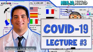 COVID-19 | Coronavirus: Epidemiology, Pathophysiology | APRIL UPDATE
