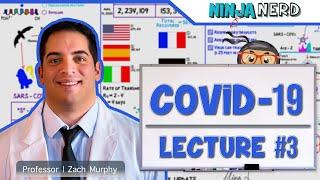 Covid-19 | Coronavirus: Epidemiology, Pathophysiology | April Update
