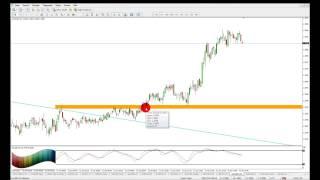 Video Thumbnail: 4: Gleitende Durchschnitte / Trendlinien (10:00)