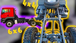 Что означает 4х4, 6х6 ,6х4, 8х8 на грузовиках и внедорожниках, схема приводов, виды