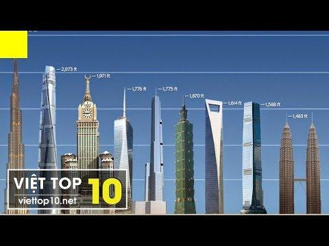 🌍 Landmark 81 và  Top 10 Tòa Nhà Cao Nhất Thế Giới 2019 – Landmark 81 của Việt Nam ở vị trí?