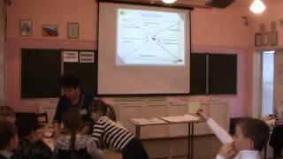 Урок окружающего мира во 2 классе