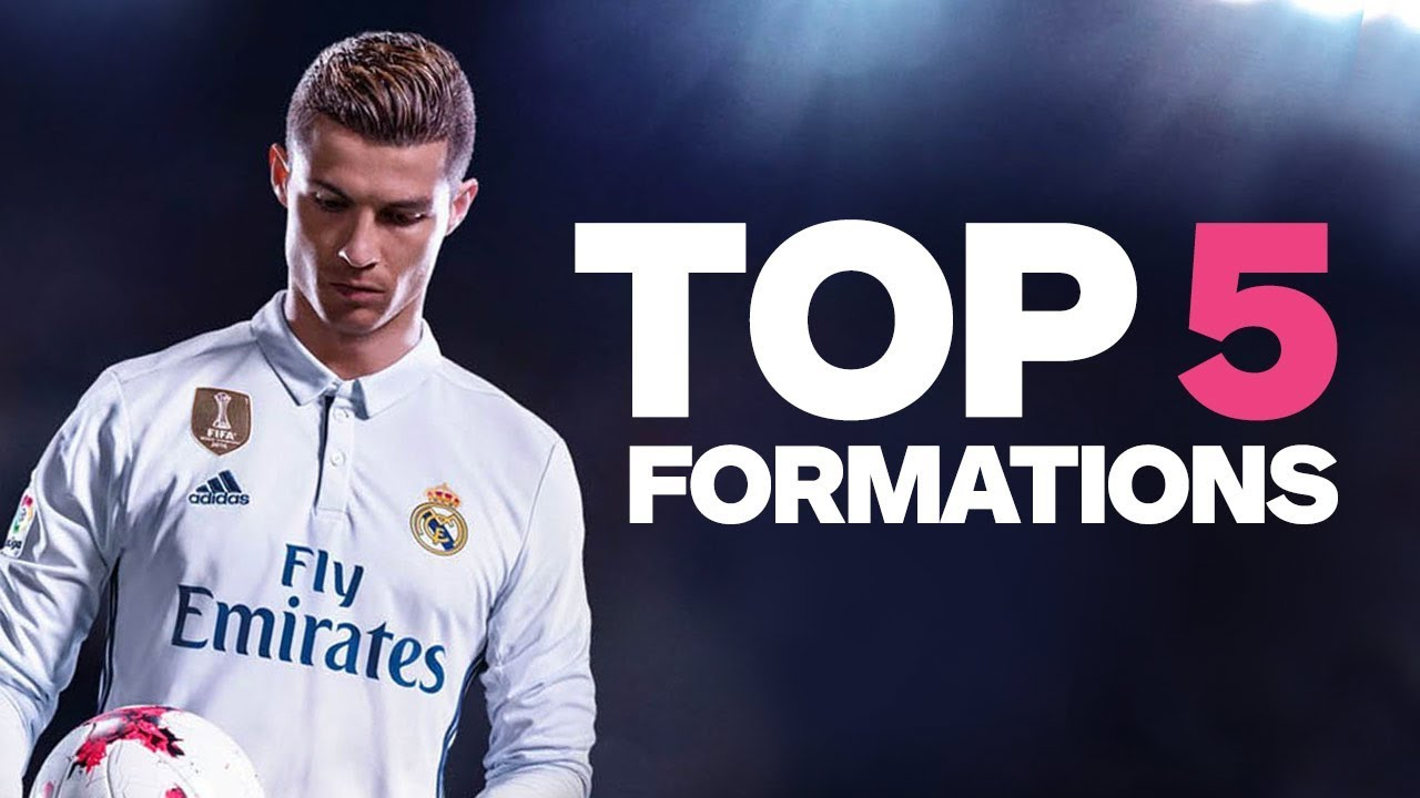 Soccer Formations 11v11 Pdf