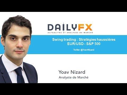 Swing Trading : Stratégies haussières EUR/USD et S&P 500