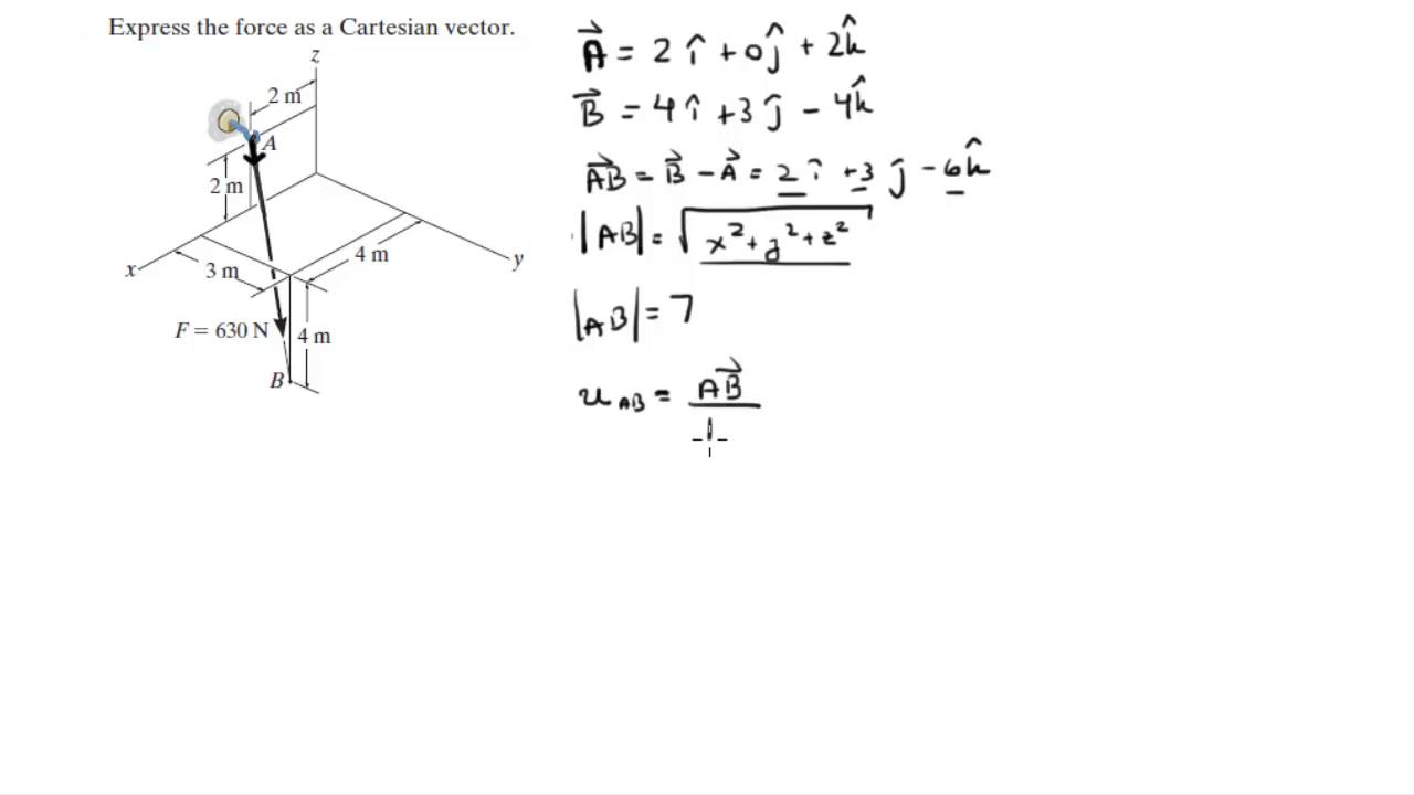 Express the force as a Cartesian vector. - YouTube