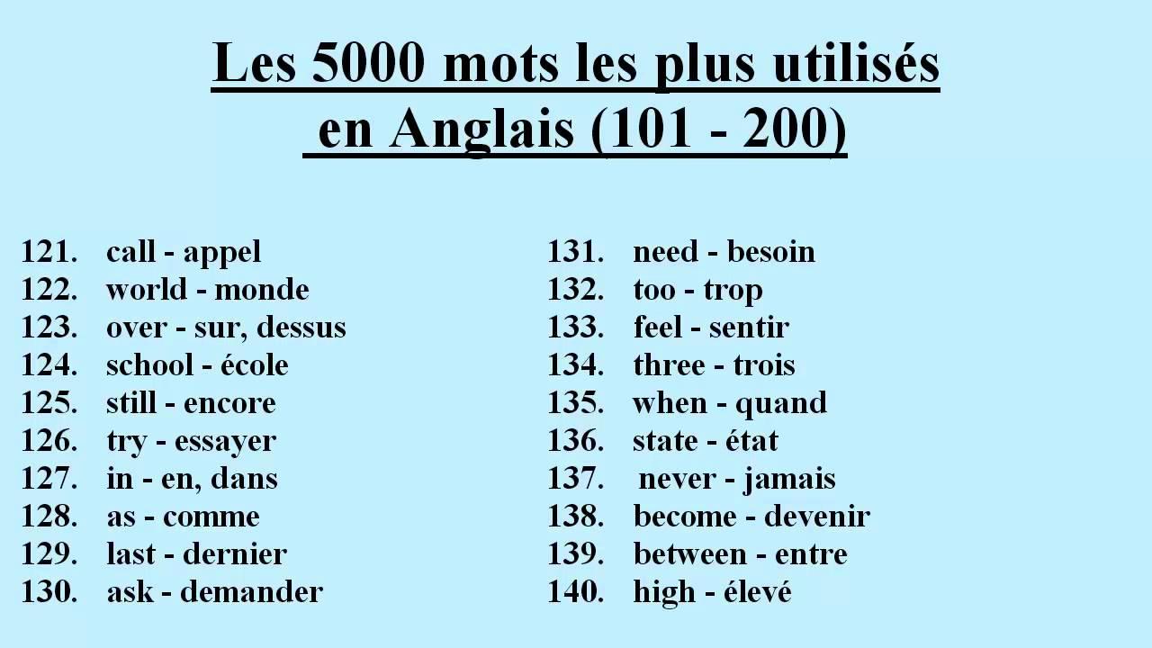 Les 5000 Mots Les Plus Utilises En Anglais 101 200 Youtube