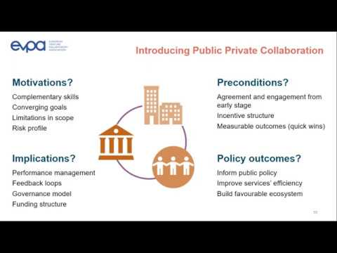 EU Webinar #11 | Fostering Public Private Collaboration To Address Social Issues