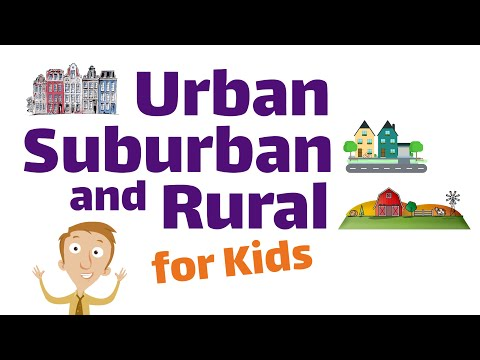 Urban, Suburban and Rural Communities | First and Second Grade Social Studies Lesson