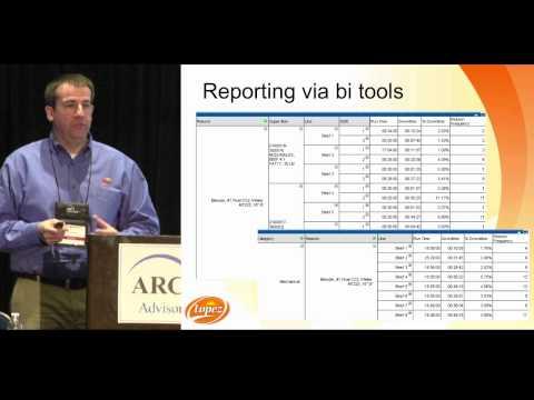 Leveraging Asset Information to Drive - Lopez Foods Aaron Beasecker @ ARC Industry Forum 2014