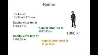 Renter & renters rente