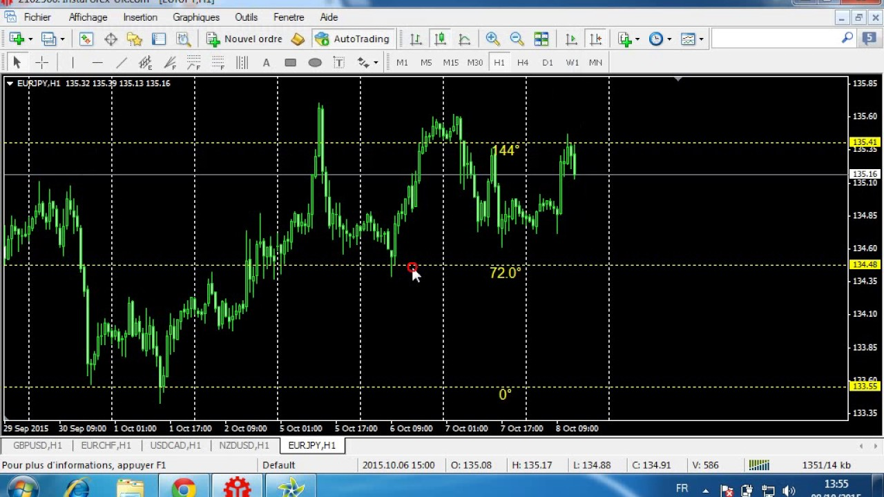 Trade Any Time Frame In Metatrader 4 Youtube
