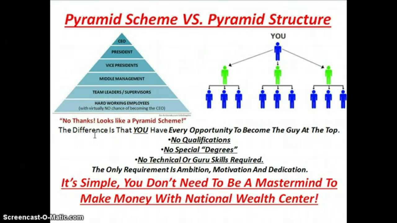 Image Result For Team National Pyramid Scheme