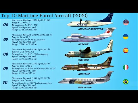 Top 10 Maritime Patrol Aircraft in the World (2020)