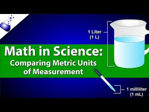 Math in Science: Comparing Metric Units of Measurement