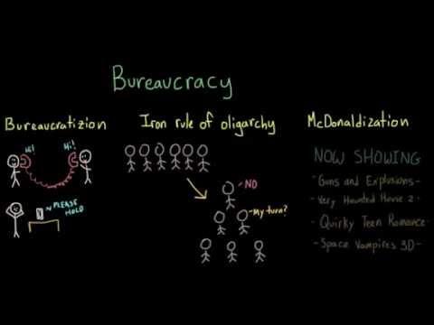 Introduction to Sociology: Organizations and Bureaucracies