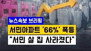 [뉴스속보] 문재인 정부서 서민아파트 '66%&…