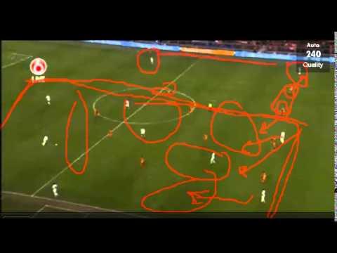 Talking Tactics: Manchester United #1