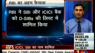 CNBC Awaaz Stock Talk 31, Aug 2015 - Mr. Mayuresh Joshi