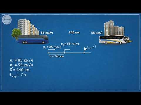 Задачи на движение. Математика 5 класс.из YouTube · Длительность: 2 мин34 с