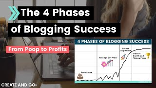 The 4 Phases of Blogging Success! From Poop to Profits