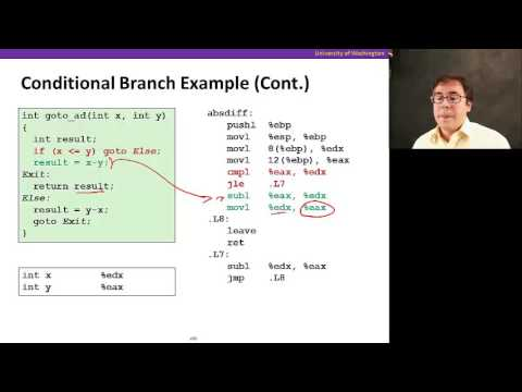 x86 Assembly, Video 5: Conditional branches