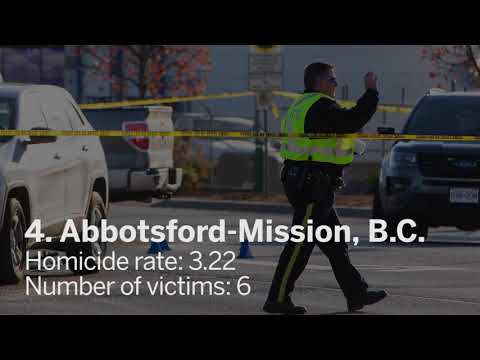 Canadian Cities With 10 Highest Homicide Rates
