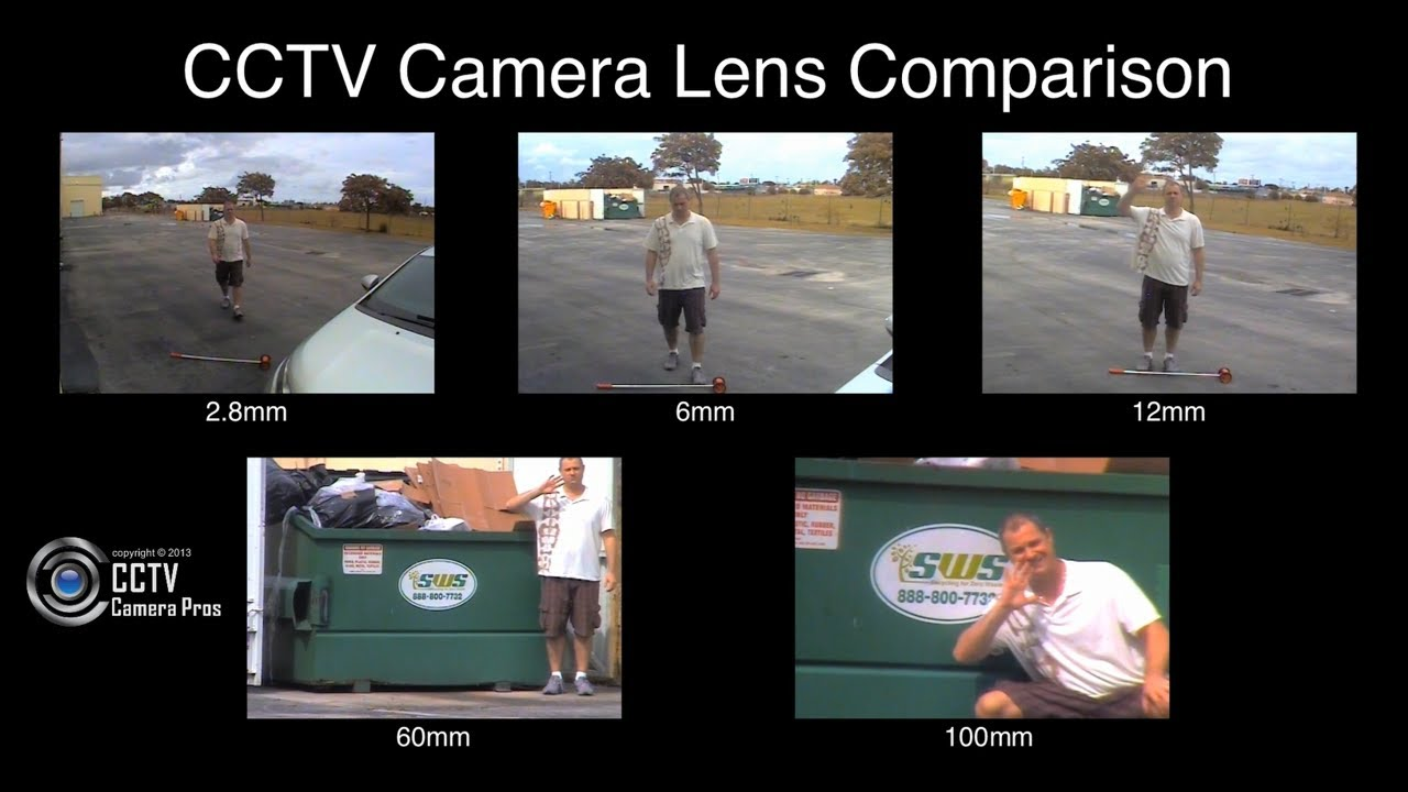 Cctv Surveillance Camera Lens Size Angle Of View