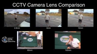 CCTV Surveillance Camera Lens Size Angle of View Comparison Video