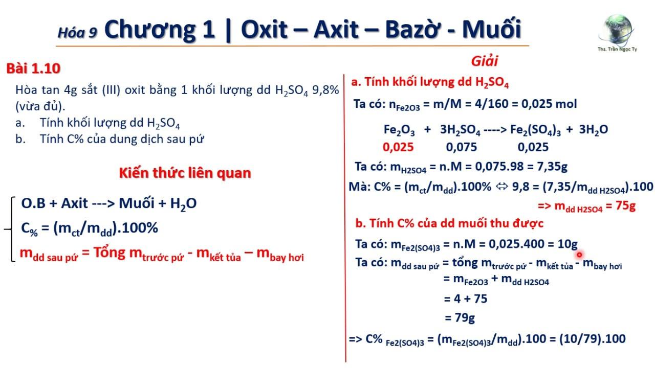 ✔ Hóa9  Giải nhanh bài toán Fe + H2SO4 Thần Thánh (Tính C% và khối lượng)