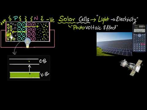 Solar cells - working (and difference from photodiodes) | Semiconductors | Physics | Khan Academy