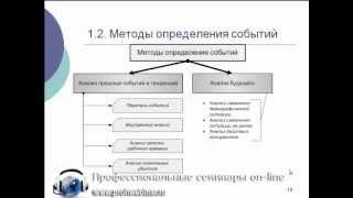 Cистема экономической безопасности предприятия(Данное видео является частью оn-line- курса