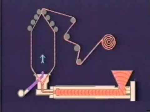 7-blow-film-extrusion