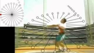 Lancer du marteau | Hammer throw