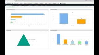 DataSecurity Plus - Monitoring von Datei  und Ordnerzugriffen – Schutz sensibler  Daten