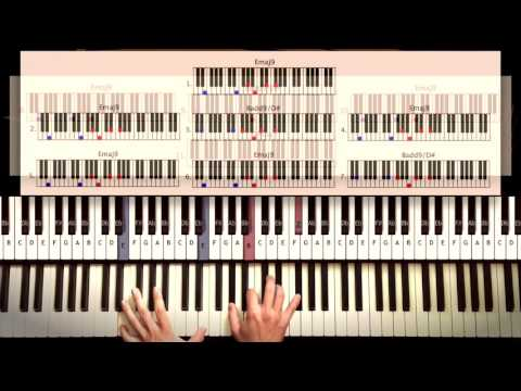 How to Play: Prince - I Wanna Be Your Lover Piano Tutorial. Lesson by Piano Couture.