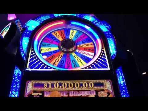 How to play wheel of fortune slots
